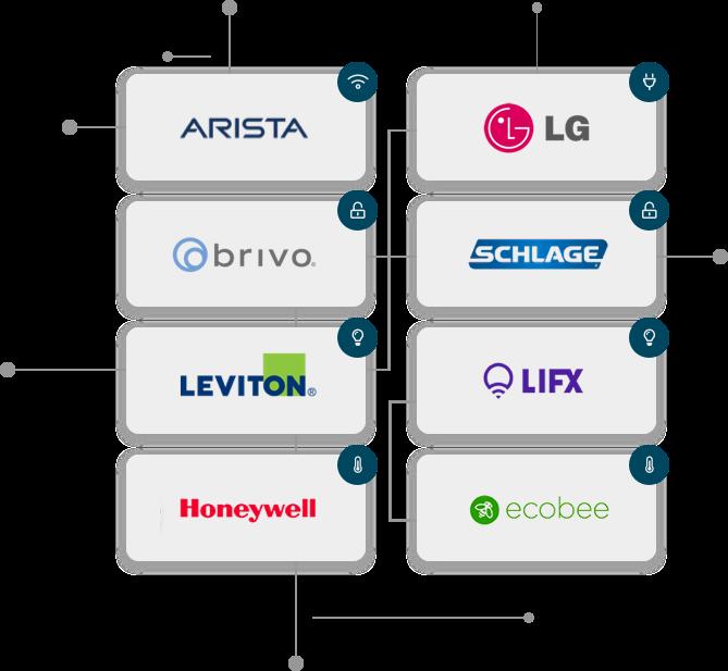 Homebase Partnership Logos